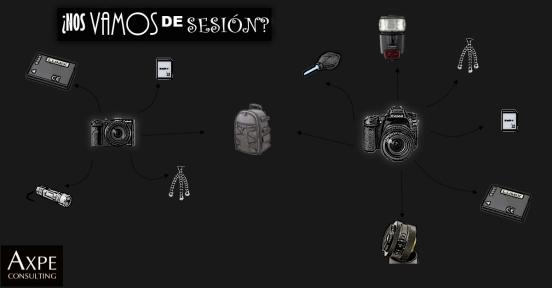 equipo infografia