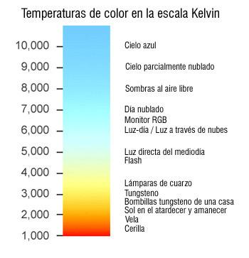 escala kelvins